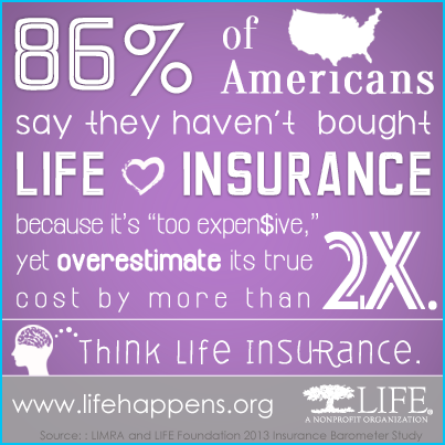 Life Insurance Really Is A Lot Less Expensive Than You Think Plus