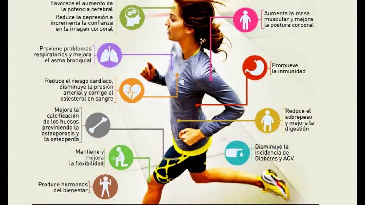Mi Presentación De Diapositivas Fitness Motivation Excercise Fitness