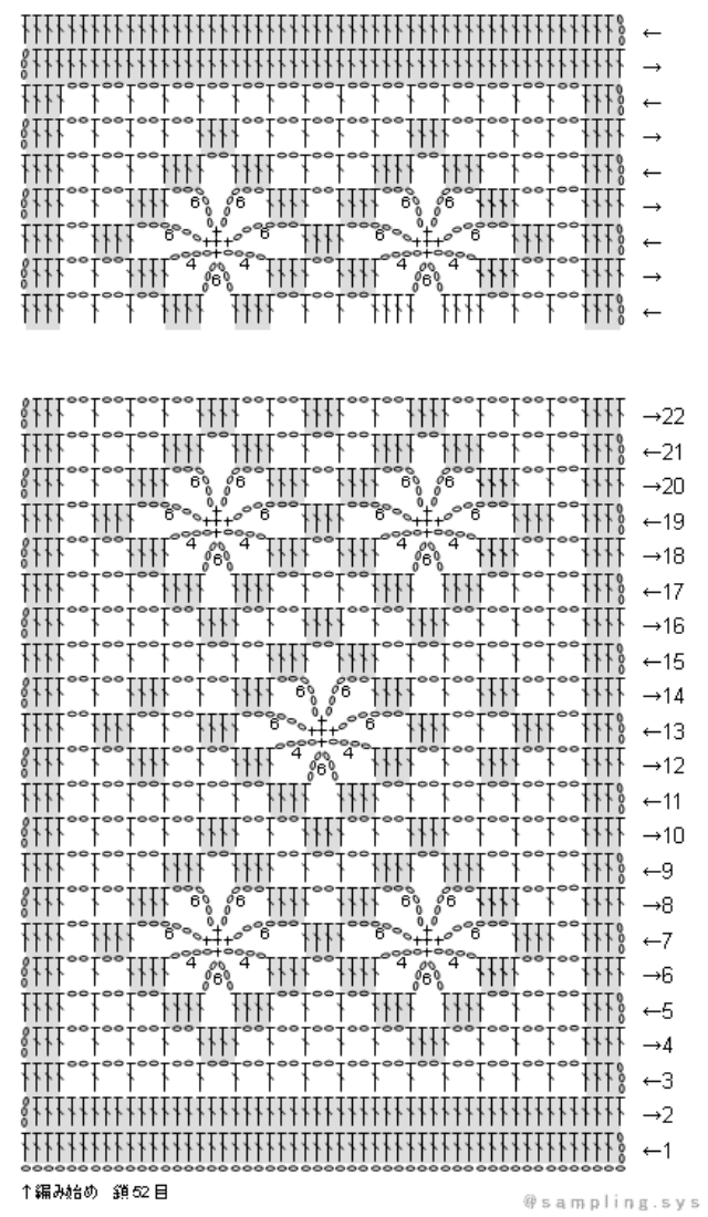 Grafico de passadeira de croche simples