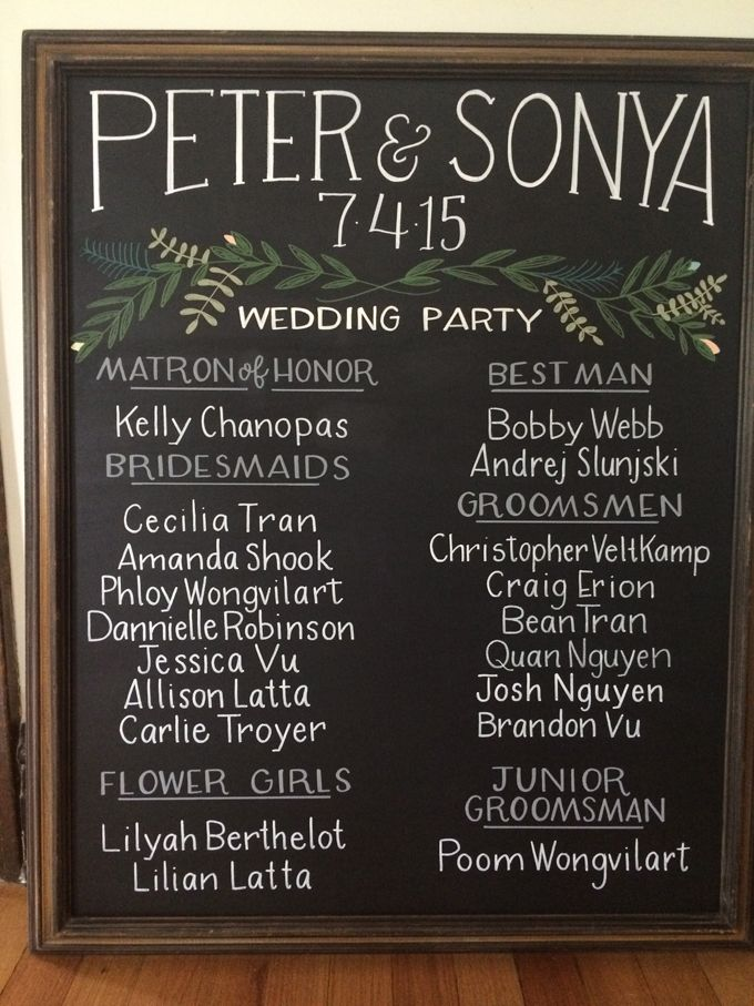 Wedding Chalkboard Signage Program