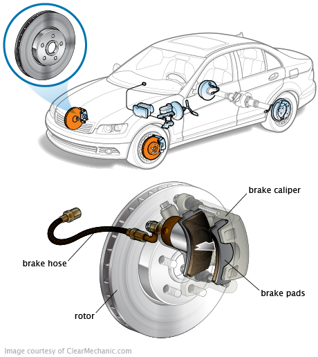 How To Tell If Your Brake Rotors Are Bad Car Alternator Brakes Car Automotive Mechanic