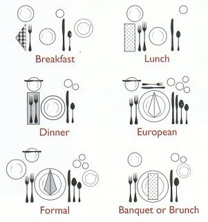 How to set a table. | How To........ | Pinterest | Table etiquette ...