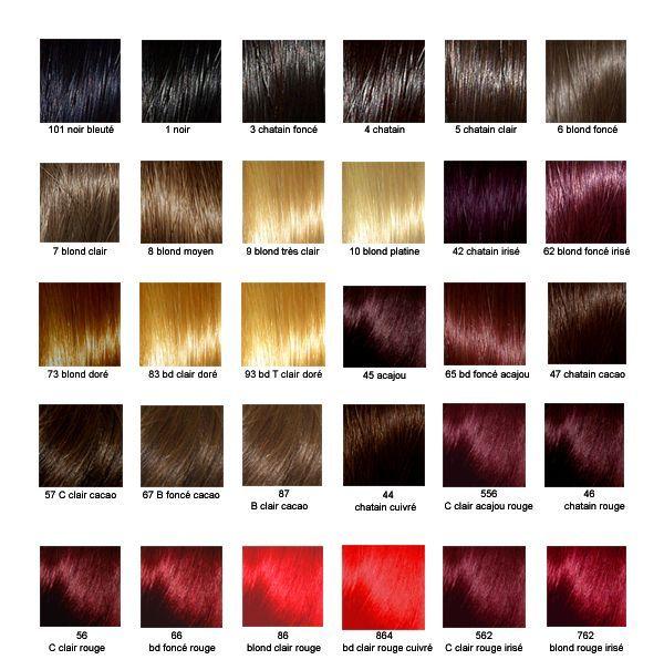 un nuancier pour les cheveux - Tableau Coloration Cheveux