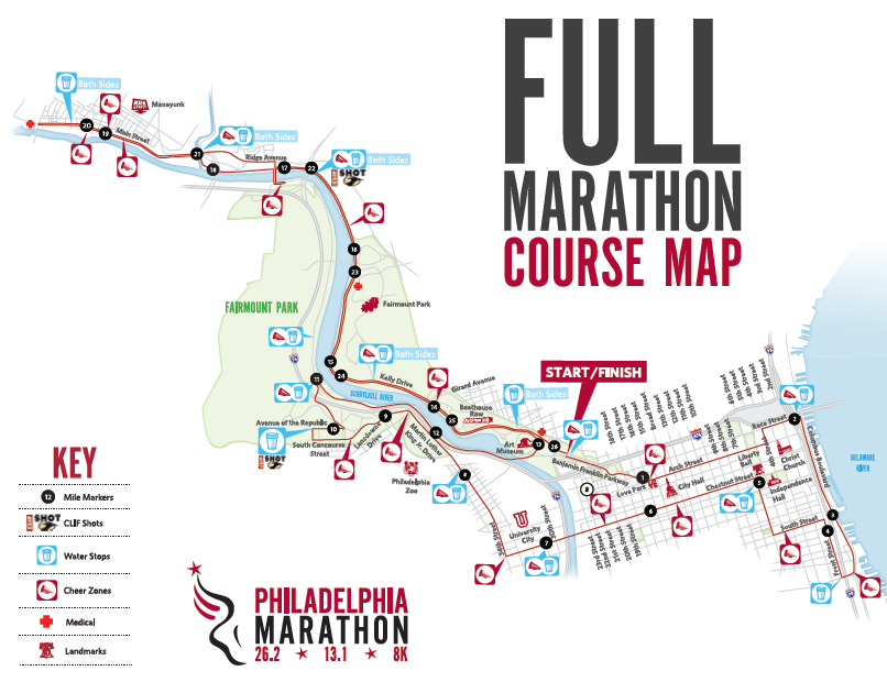 Philadelphia Marathon Map Philadelphia Marathon recap and map | Marathon Prep | Philly
