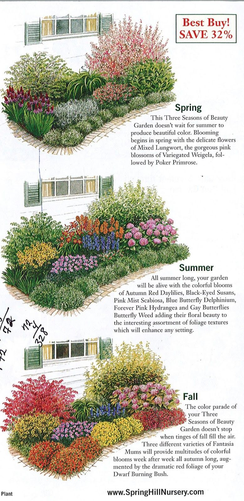 GARDENING Garden plan a week Week 2 Three Seasons of Beauty – Garden Plans For Front Of House