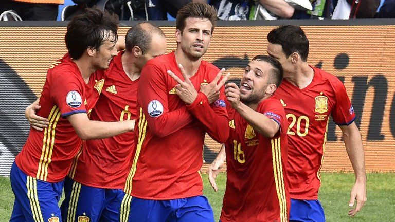 Spain v Turkey preview Champions looking to maintain