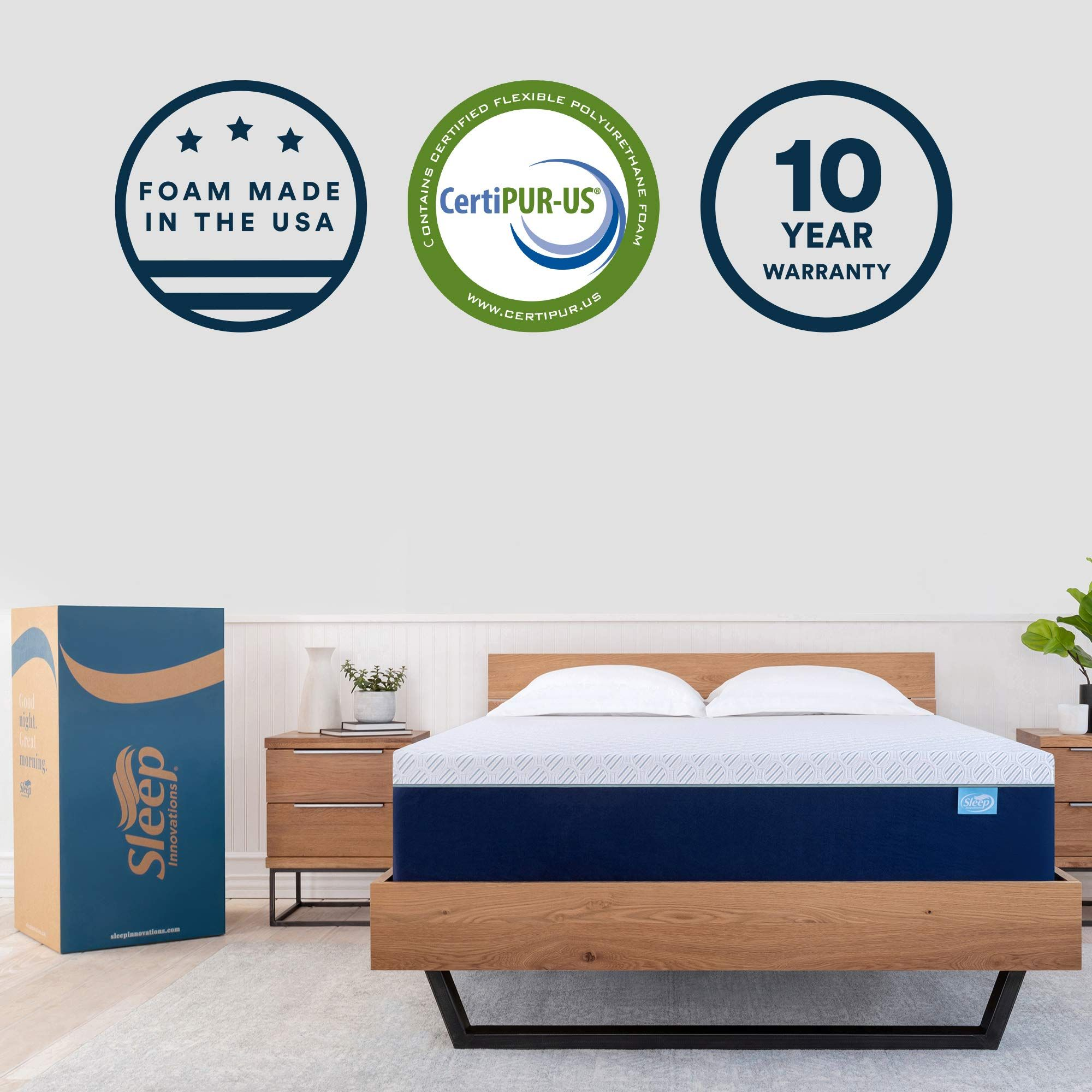 How Long Is A Tempurpedic Mattress Warranty