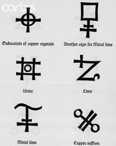 Alchemical Symbols For Metals Tugrik Sign Pinterest