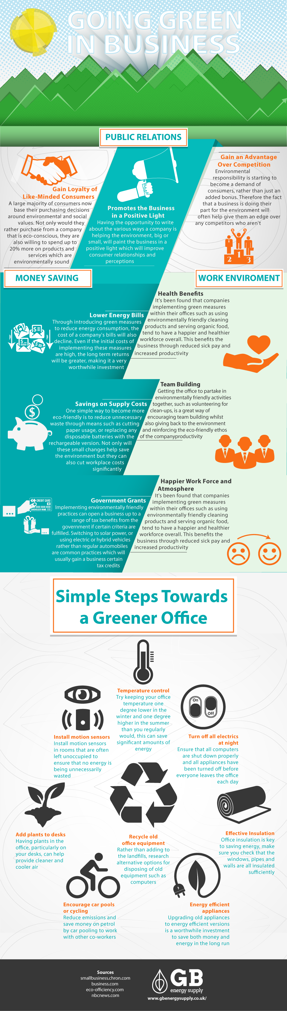 Going Green in Business