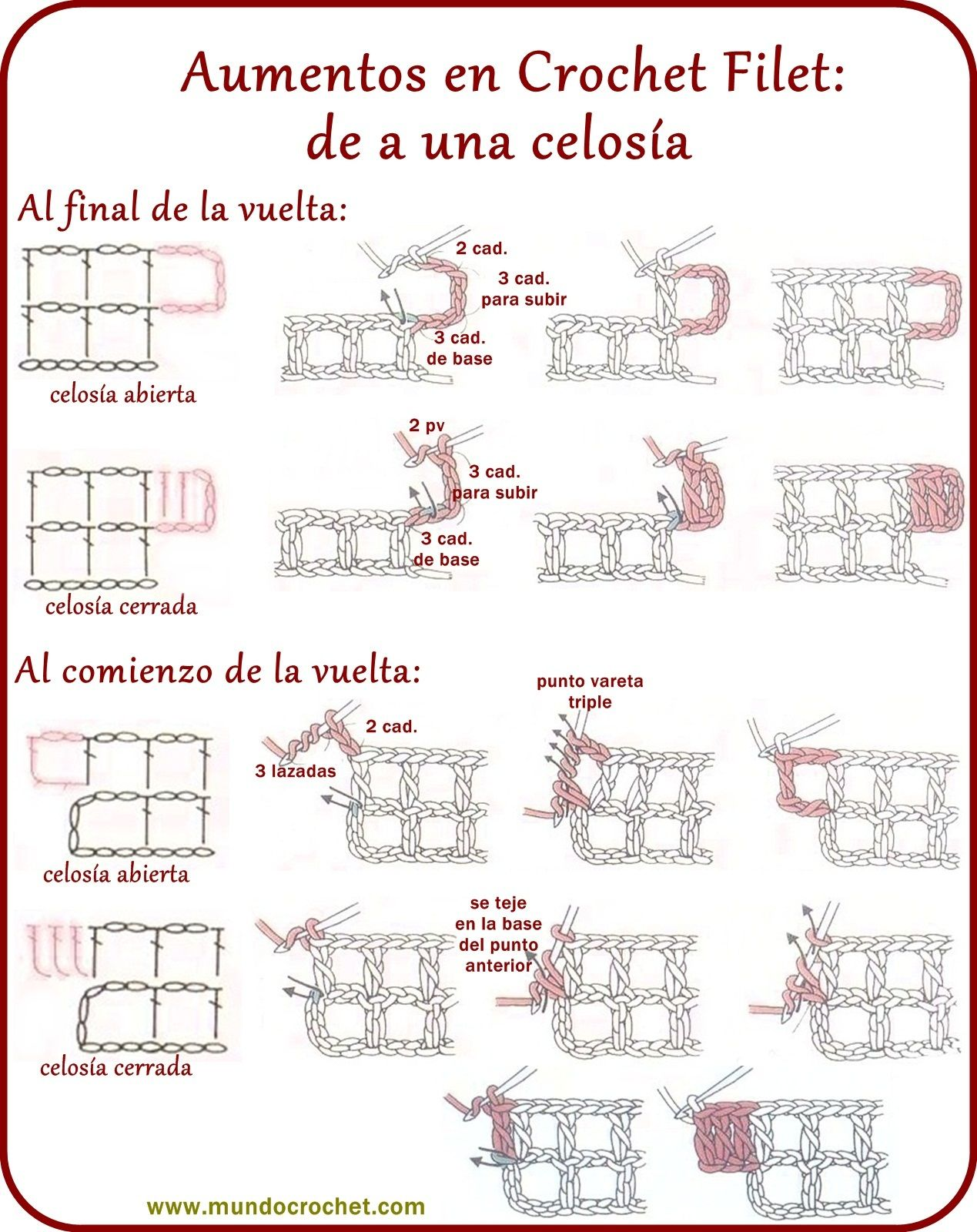 Crochet Filet | Crochet | Pinterest | Ganchillo, Puntos y Tejido