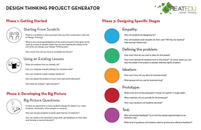 Design Thinking Project Generator Design Thinking School Creative Human Centered Design