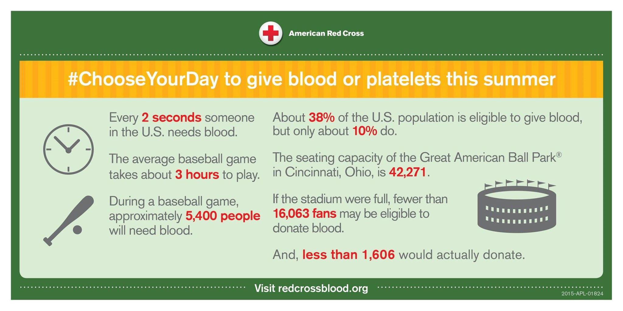 Pin On Give Blood