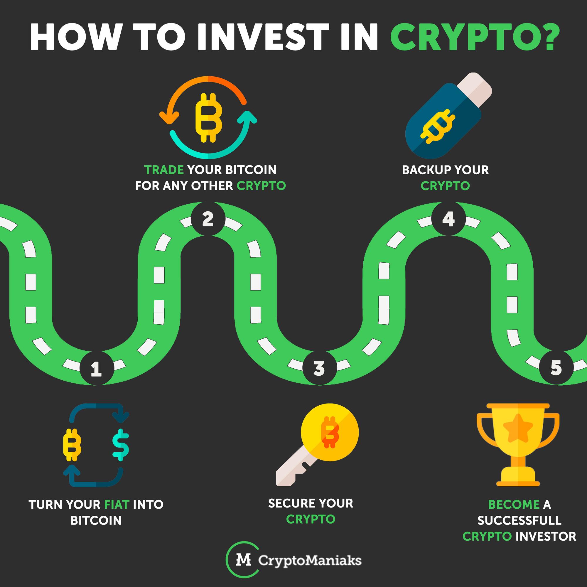 cryptocurrency mining deutsch