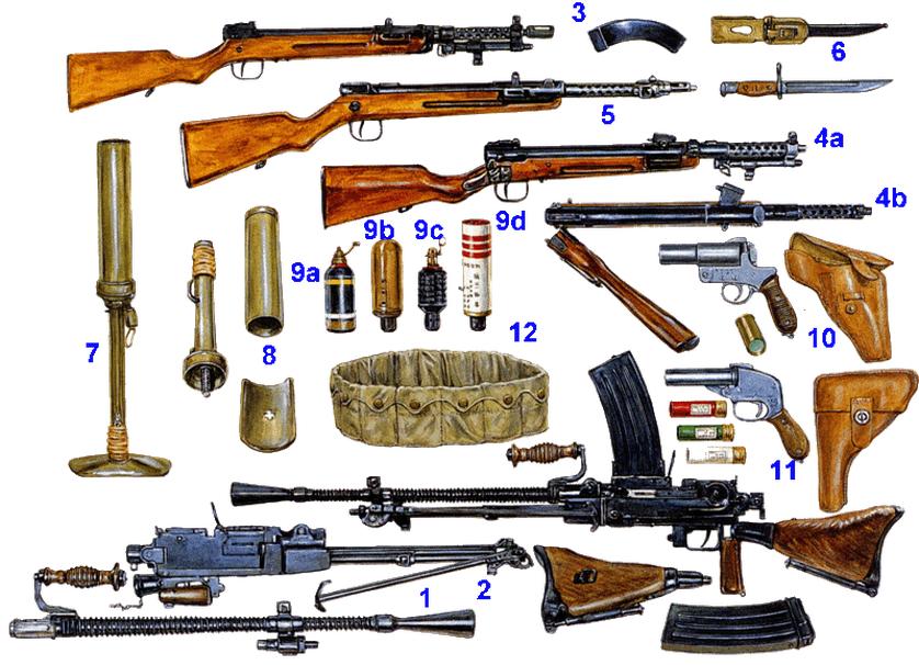 Оружие второй мировой войны в картинка