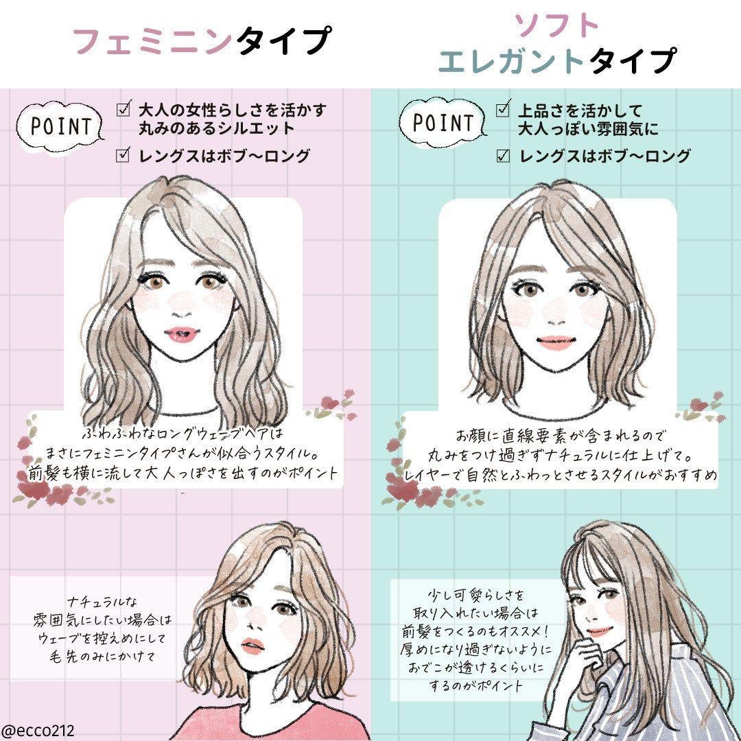 似合う が分かればもっとあか抜ける 8つの顔タイプ別 おすすめヘアスタイル モデルプレス 2021 髪型 診断 顔 タイプ 診断 顔 診断