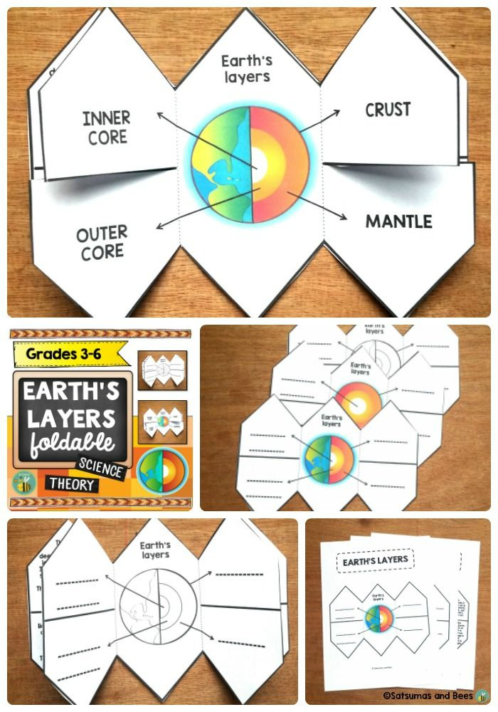 layers of the earth interactive notebook foldable tpt science lessons science notebooks. Black Bedroom Furniture Sets. Home Design Ideas
