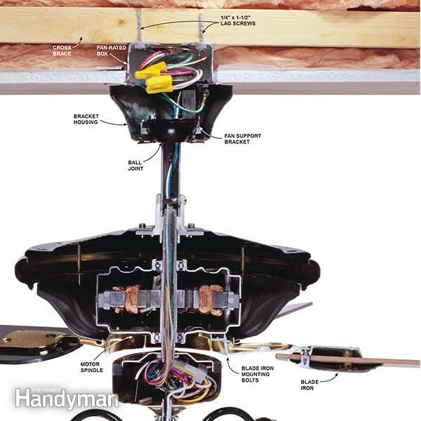 How to fix a wobbly ceiling fan pinterest ceiling fan ceilings how to fix a wobbly ceiling fan mozeypictures Gallery
