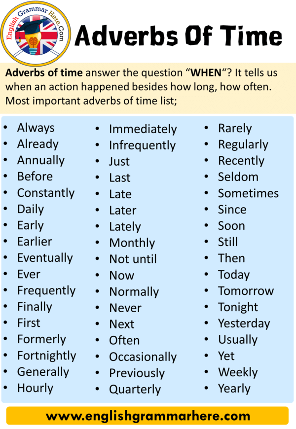 topic thesaurus by Rhonda Smith