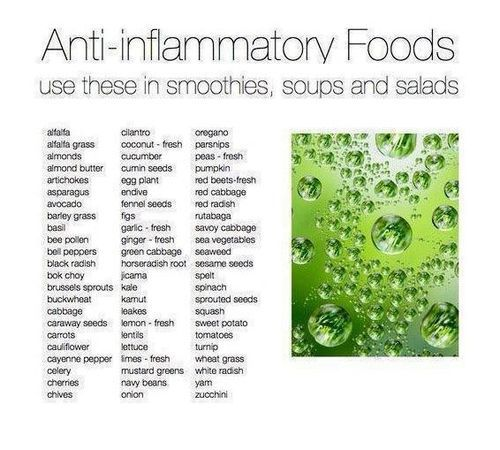 Pin By Evelyn Brady On Health And Beauty Inflammatory Foods Anti Inflammatory Recipes Anti Inflammatory Diet