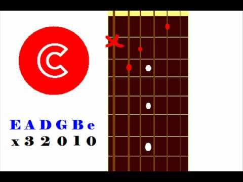 Bruno Mars - Just The Way You Are guitar chords - YouTube | Guitar ...