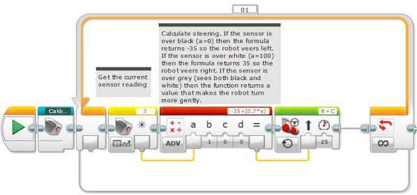 A Better Line Follower - MIND-STORMS.COM | Robotics and ...