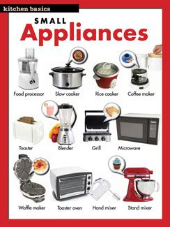 Clear and Informational FACS Classroom Poster: Small Appliances ...