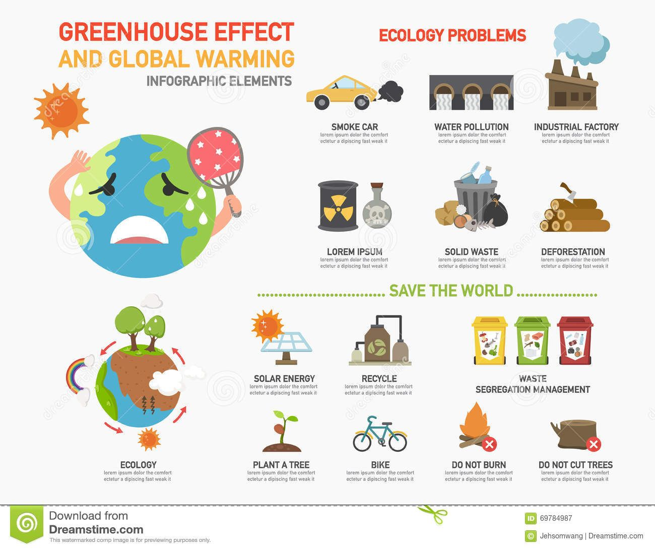 Greenhouse effect and global warming infographicsctor greenhouse effect and global warming infographicsctor pooptronica Images