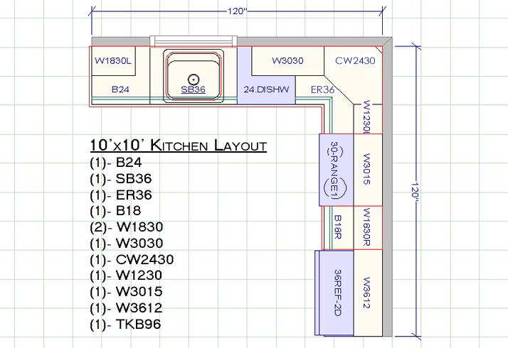 10 x 10 Kitchen - What is the 10 x 10 Kitchen? | Kitchen ...