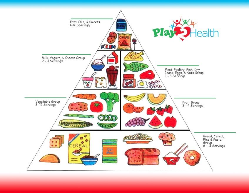 Nutrition education ne...