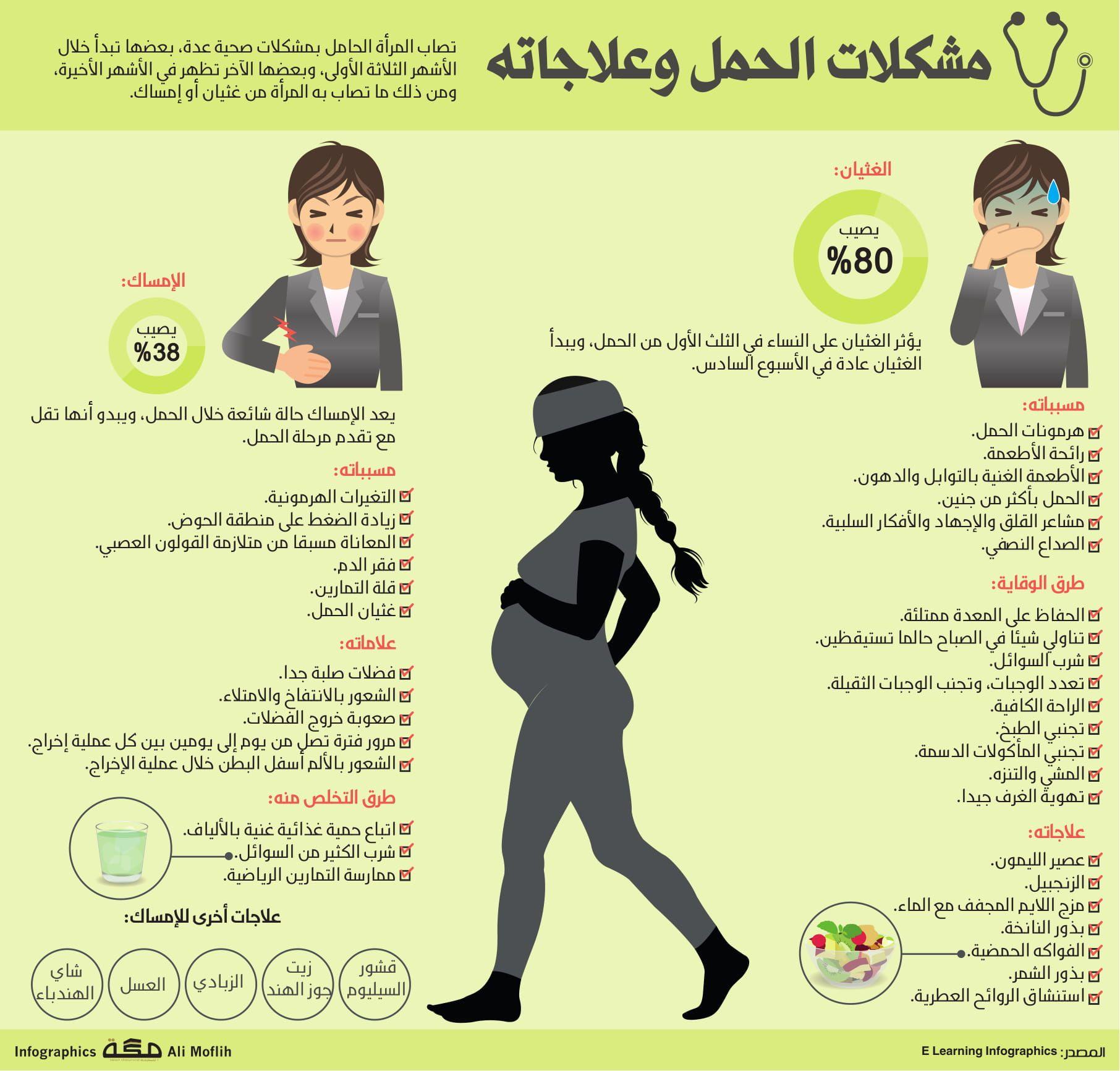 مشكلات الحمل وعلاجاته صحيفة مكة انفوجرافيك صحة Infographic Memes Ecard Meme