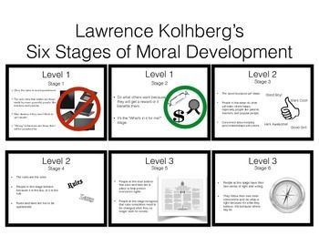 describe kohlberg's stages or moral development Piaget's theory of moral development describes how children transition from doing right because of the consequences of an authority figure to making right choices due to ideal reciprocity or what is best for the other person piaget ties moral development to cognitive development piaget published .