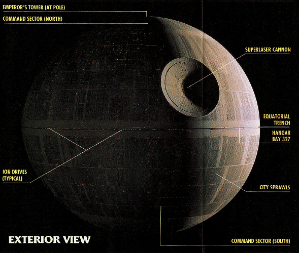 Star Wars Death Star Diagram Trusted Wiring Diagrams