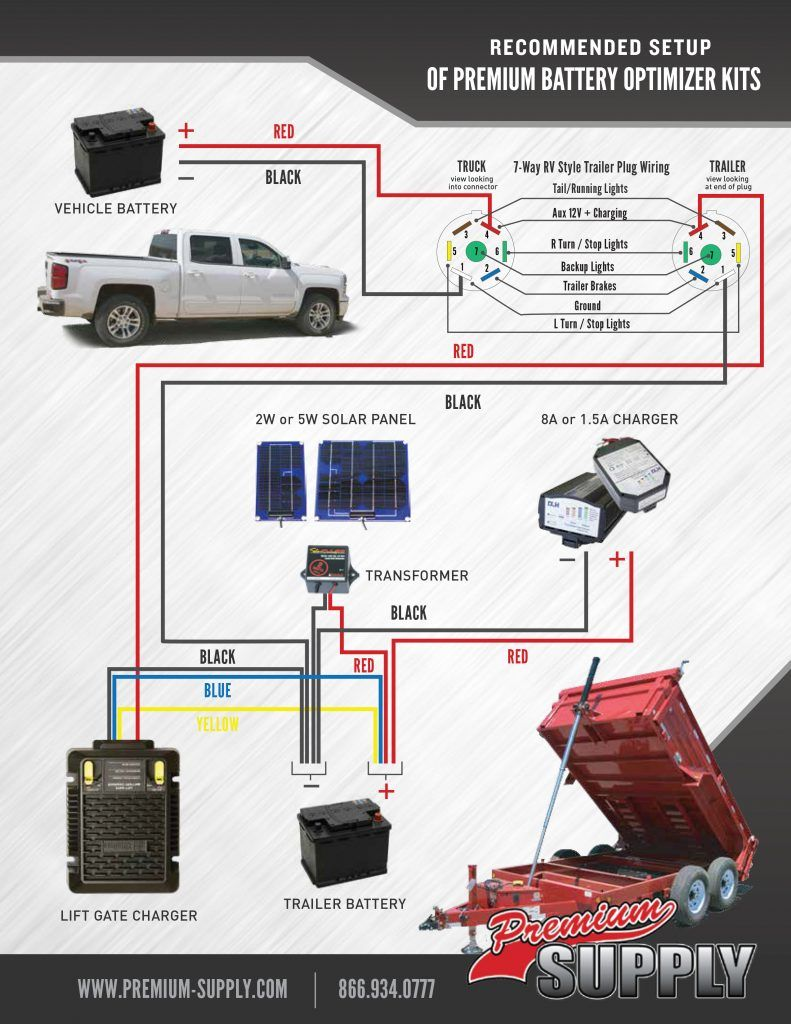 hight resolution of premium supply battery optimizer diagram dump trailers dump trucks scissors camper charts