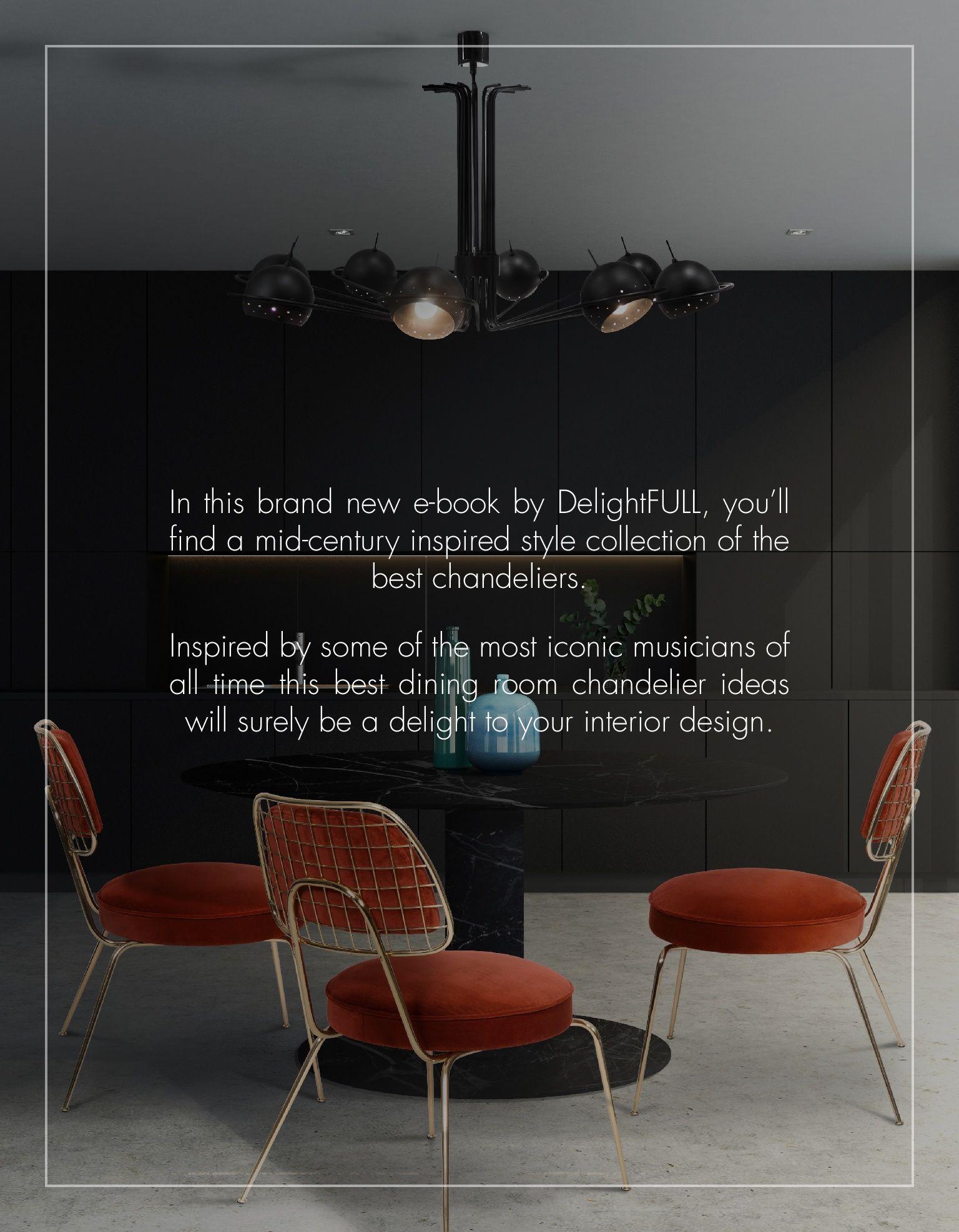Delightfull vous apporte une collection des meilleures idées de