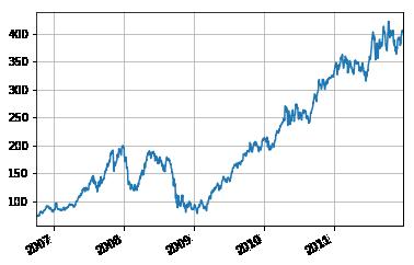 Algorithmic trading python platform