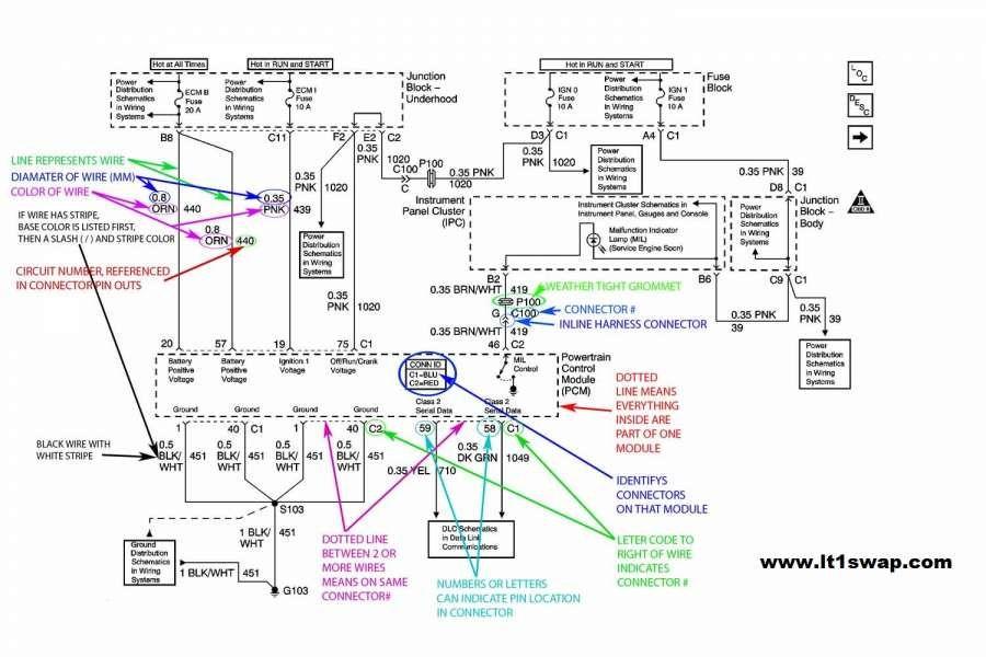 10 1994 Gmc Sierra V6 Full Engine Wiring Diagram Engine Diagram Wiringg Net In 2020 Ls Engine Engine Swap Ls1 Engine