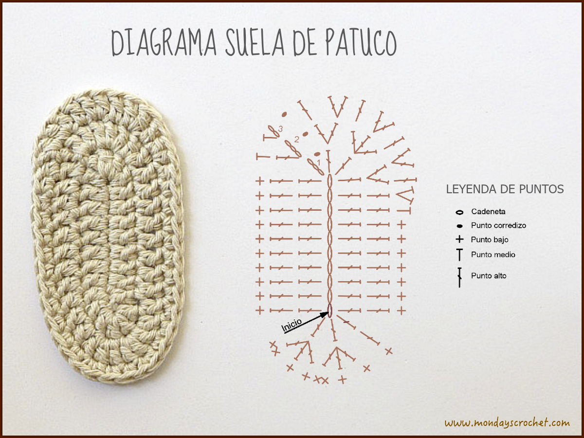 Patucos de crochet para recién nacido | crochet | Pinterest | Recién ...