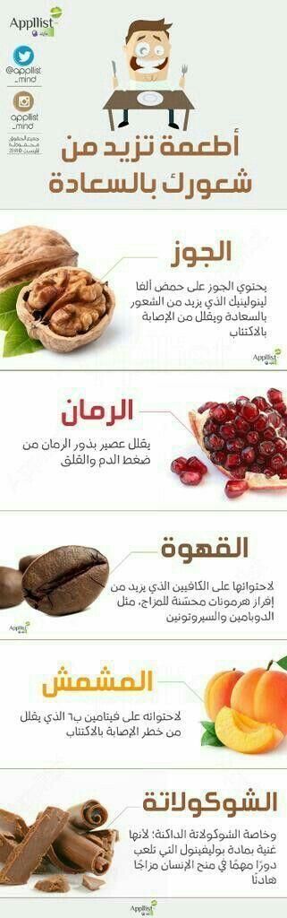 Pin By Mum Mero On Health Health Fitness Nutrition Health Facts Food Health Facts
