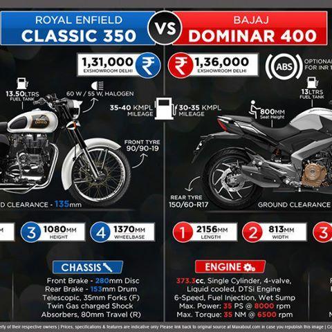 Quick Spec Comparison Infographic Re Classic 350 Vs Bajaj