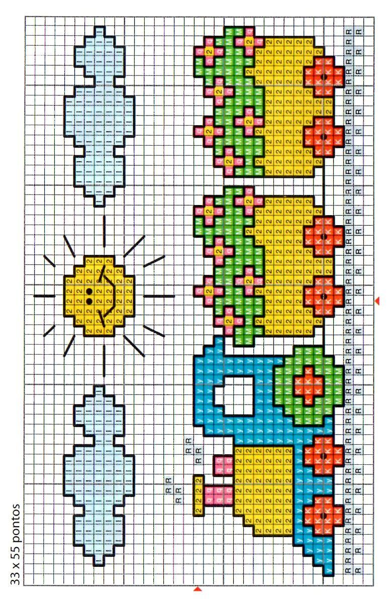 Cuadros De Punto De Cruz Para Bebes Cross Stitch For Kids Train Cross Stitch Creations Cross