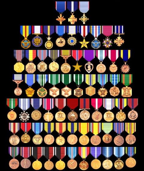 U S Military Medals Chart Military Decorations