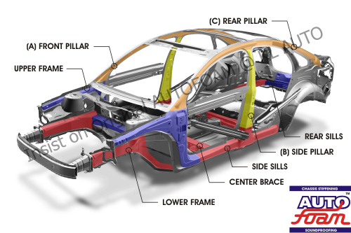 Car Soundproofing Companies