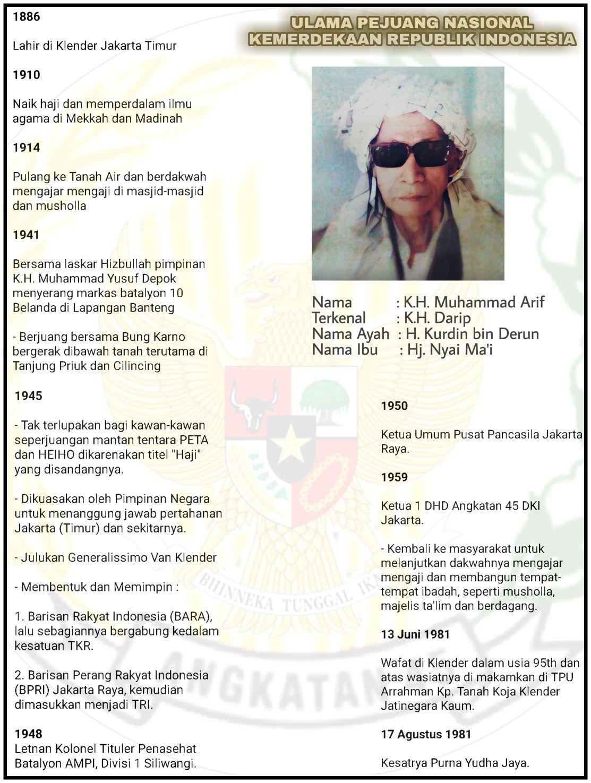 Gambar Dan Keterangan Pahlawan Nasional Indonesia