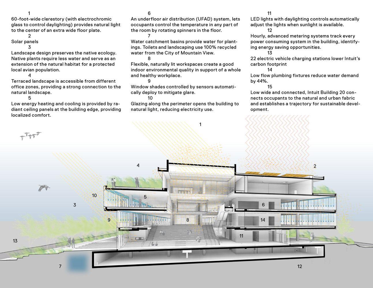 Gallery Of Intuit Marine Way Building Wrns Studio Clive