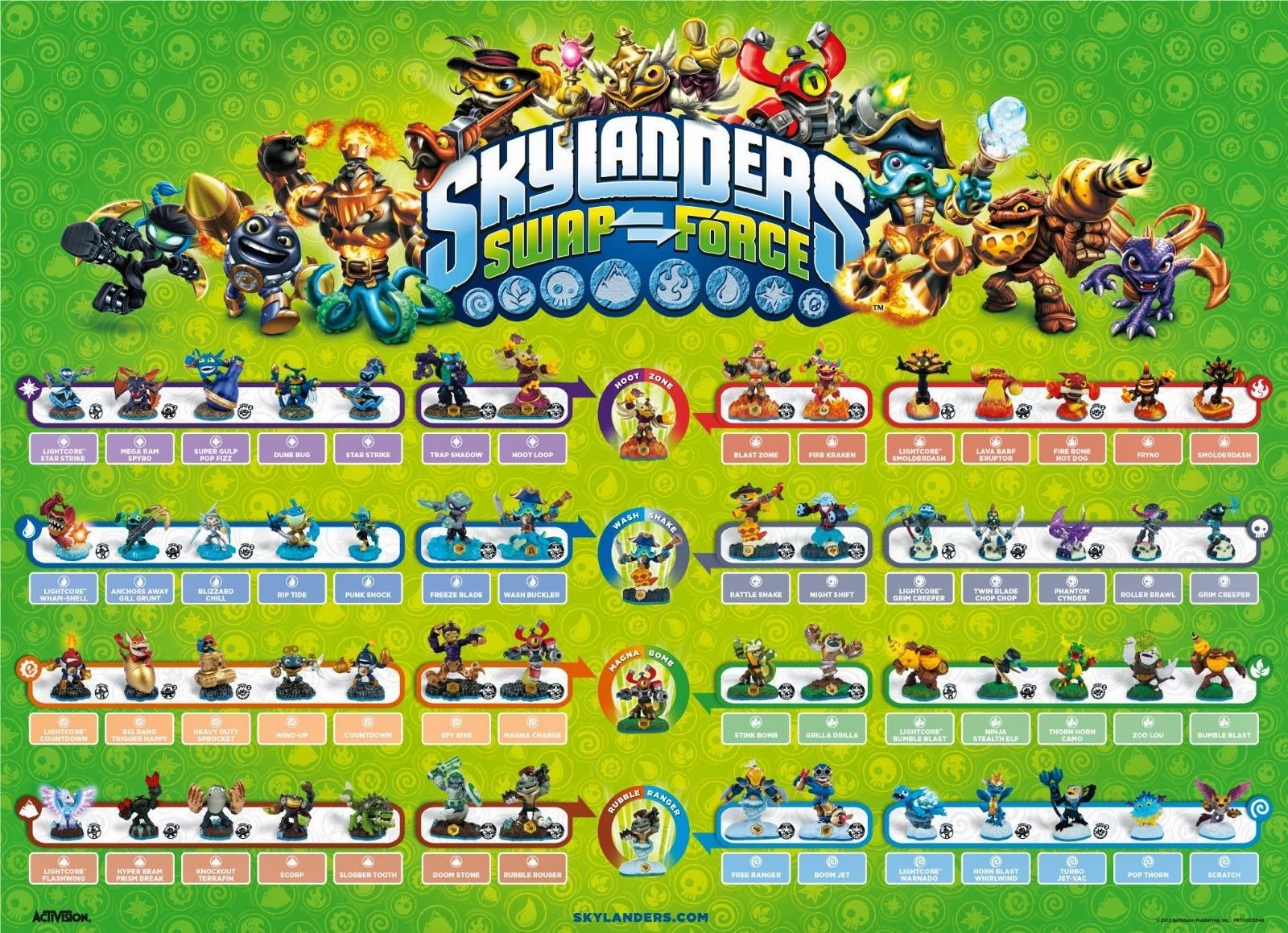 $3.49 - Skylanders Swap Force Character Map Poster Original ... on dora the explorer map, iron man map, sesame street map, batman map, my little pony map, epic mickey map, maplestory map, angry birds map, princess map, world of warcraft map, the simpsons map, adventure time map, call of duty map, star trek map, need for speed map, portal map, winnie the pooh map, assassins creed map, doctor who map, hello kitty map,