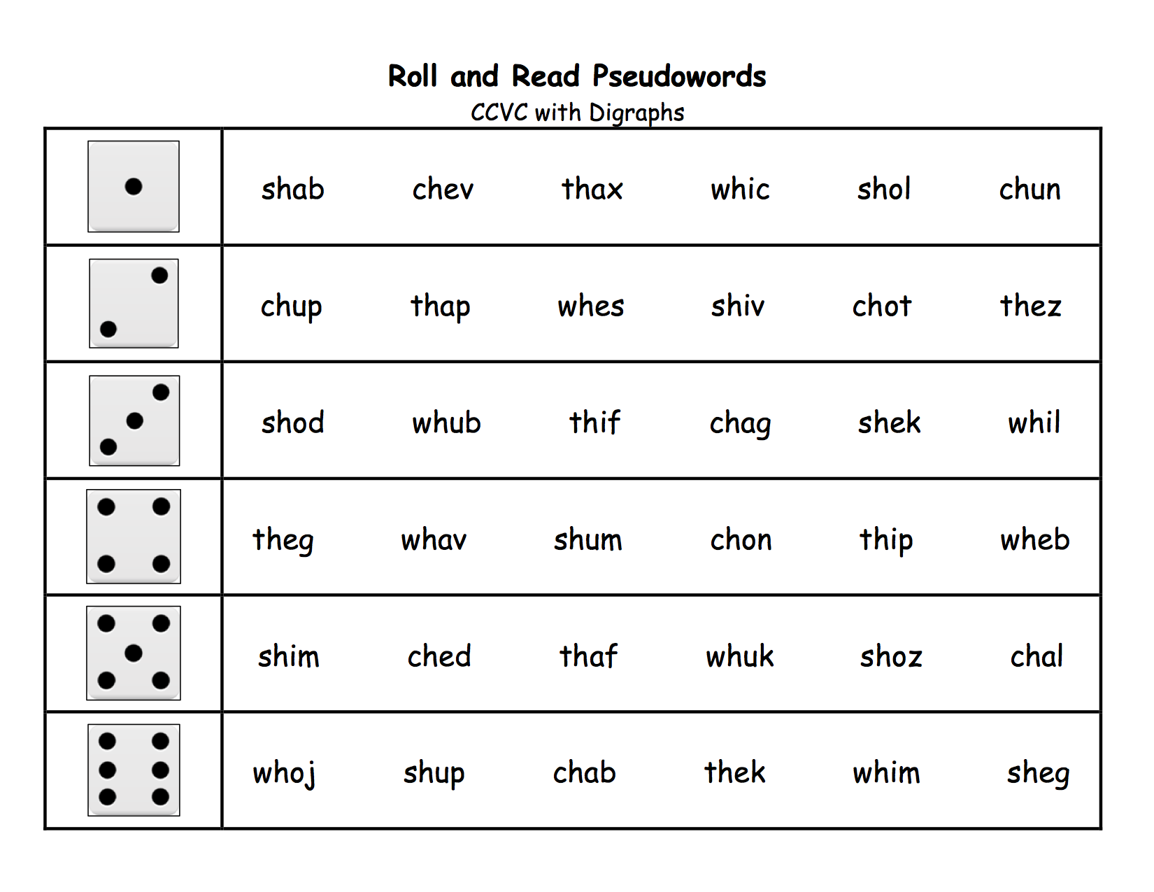 Roll And Read Pseudowords Nonsense Words