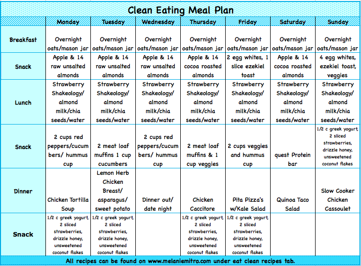 P90x3 Meal Plan on Pinterest | T25 Meal Plan, P90x3 Recipes and T25 ...