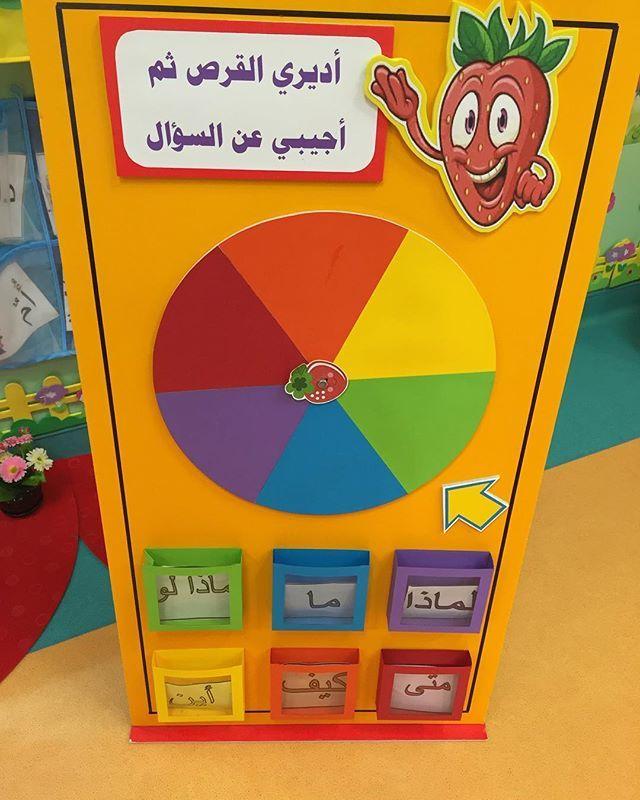 روضتي On Instagram وسيلة تخدم اسئلة التفكير العليا احدى الوسائل التعليمية التي استخدمت في درس المشاهدة المتمي Arabic Kids Learning Arabic School Crafts
