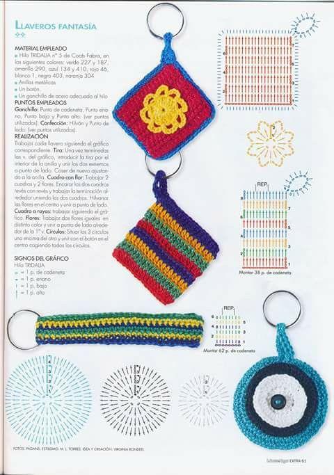Llaveros fantasia crochet idea y patron | Crochet | Pinterest ...