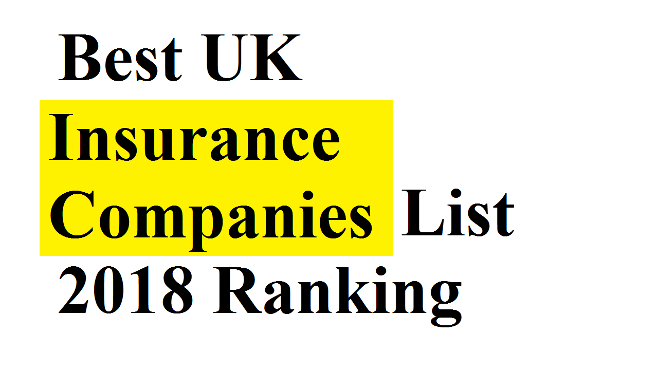 Best Uk Insurance Companies List 2019 Ranking Insurance Company